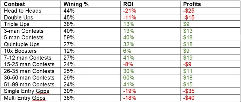 ROI chart.jpg