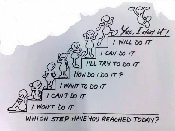 Steps to success.jpg