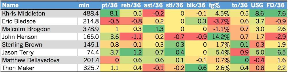 Bucks chart.jpg