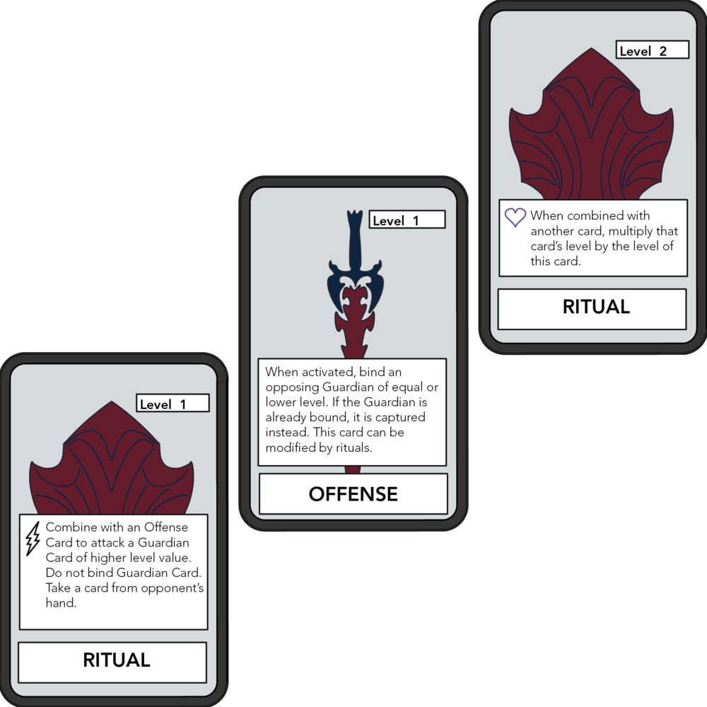 A new take on card combat dynamics. - Instead of attack or defense cards, Guardian Captor has offense and ritual cards that must be combined with one another, creating a sense of mysticism and alchemy.Another new element here is the concept of world cards. The world cards shape the game's environment. With each new draw of a world card, the game shifts, and players are pushed to react and modify their strategy.Finally, progression is found through mode shifts that push the players in dramatic ways. The guardian cards have two states: bound and unbound, which change available actions. One isn't always strictly better than another, and it's up to the player whether they will risk being bound to gain the benefits of that mode.