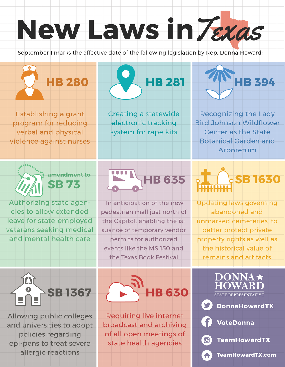 New Laws by Rep. Howard_infographic.png