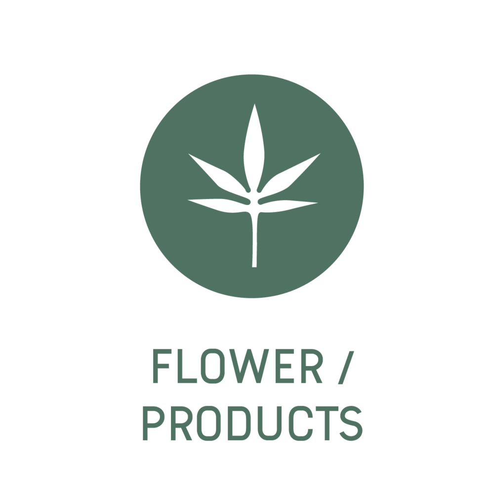 Extracts, Edibles, Flower, and External Products