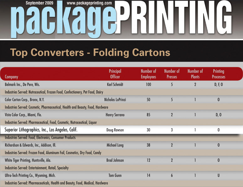 Superior was recently named one of the Top 25 Folding Carton Converters by packagePRINTING magazine.