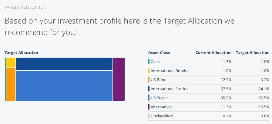 diversify portfolio personal capital