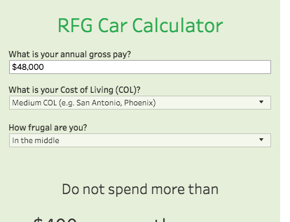 How Much Car Can I Afford Calculator >> How Much Car Can I Afford Real Finance Guy