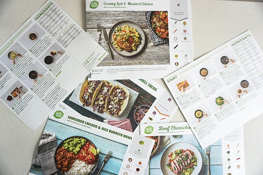 HelloFreshRecipeCards