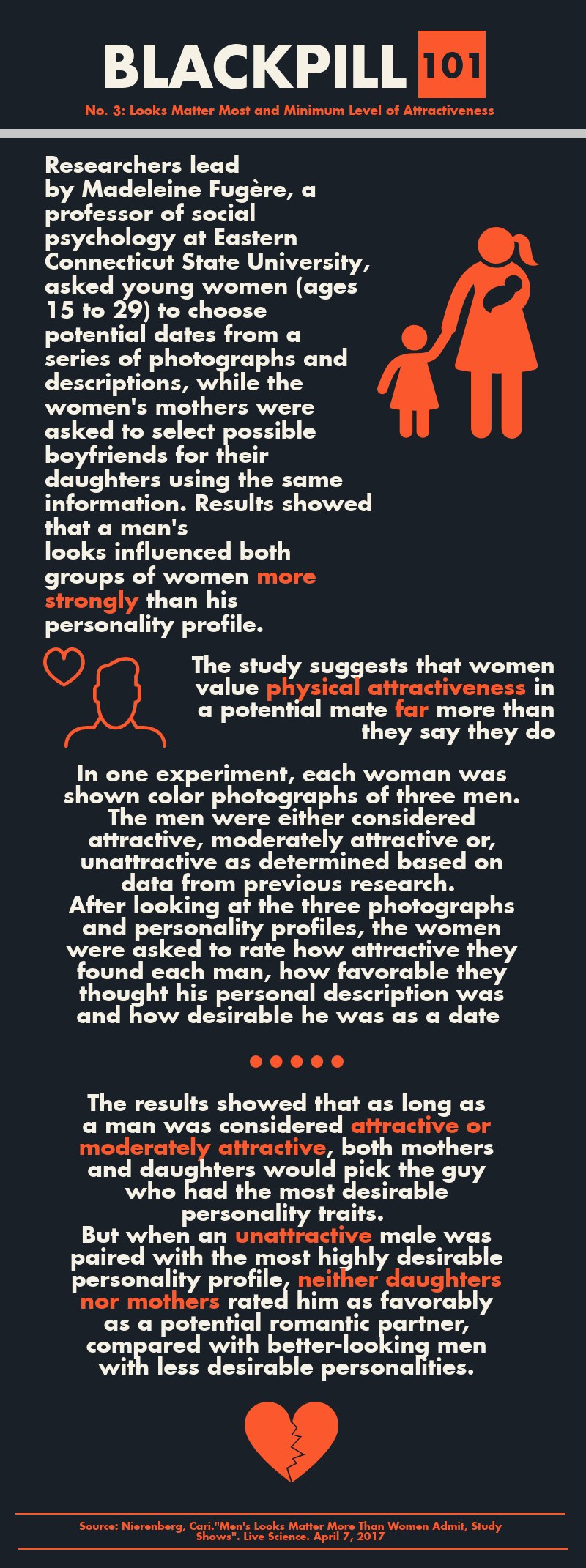 """The Blackpill 101: """"Looks matter most, and the minimum level of attractiveness"""""""