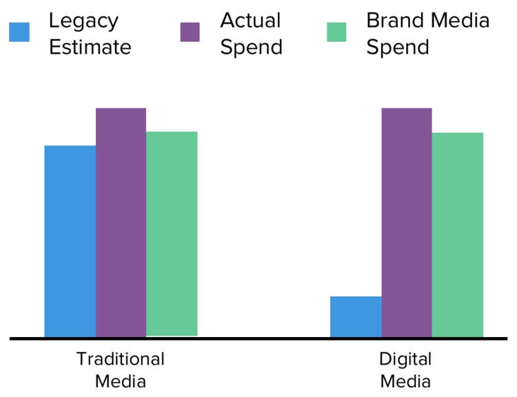 media-spend-accuracy (1).png
