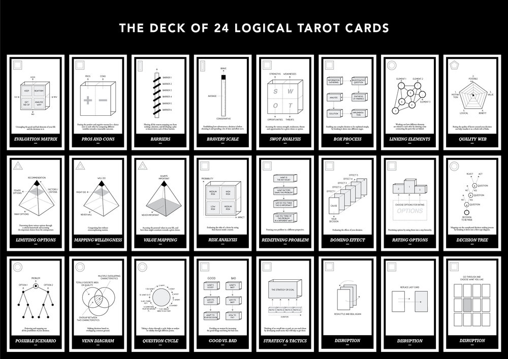 Diagram Design for Logical Tarot Cards