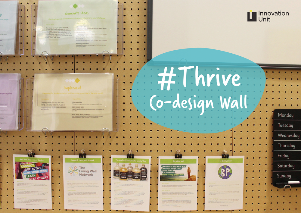 Codesign wall instruction.png