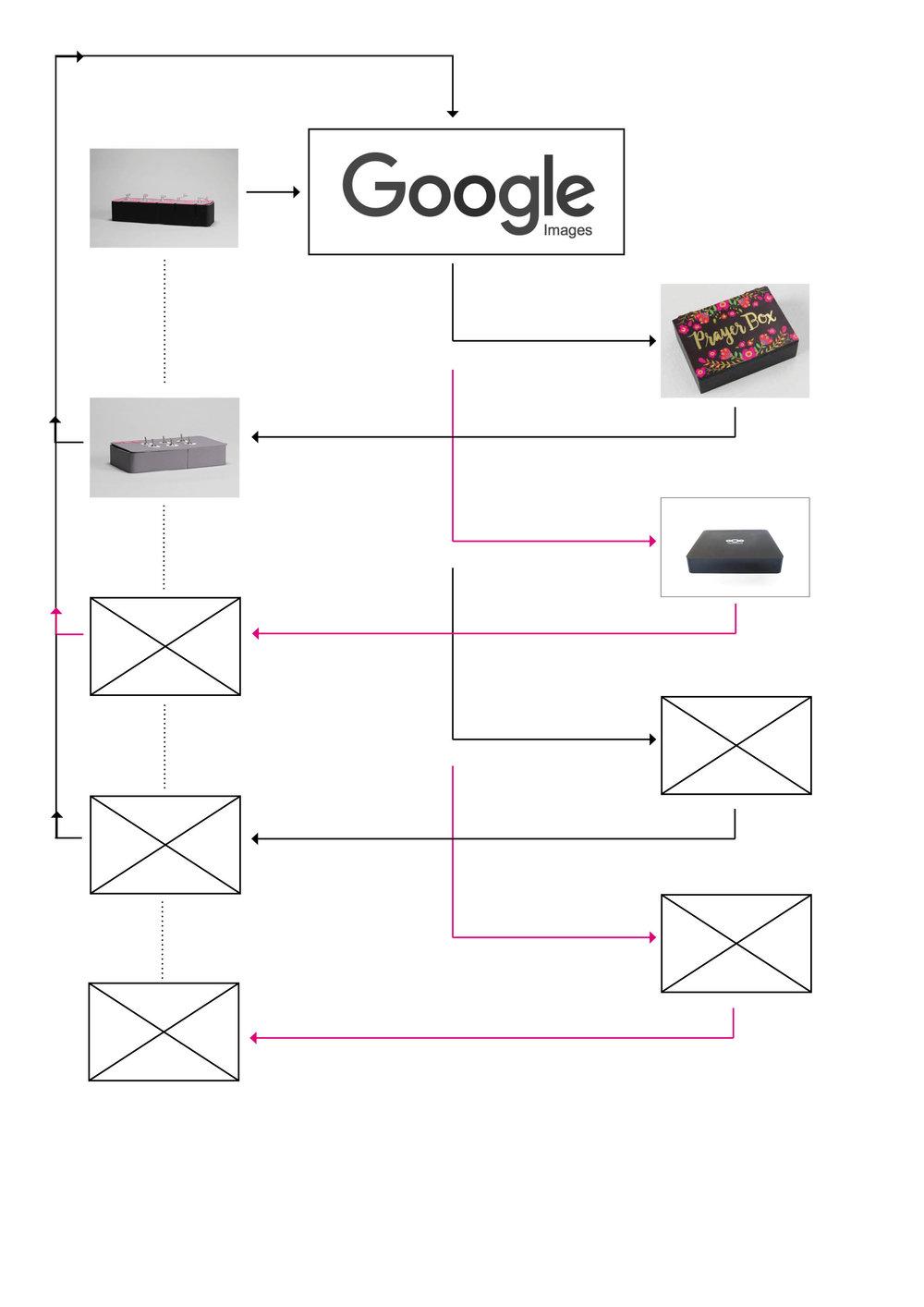 YouMayAlsoLike_diagram.jpg