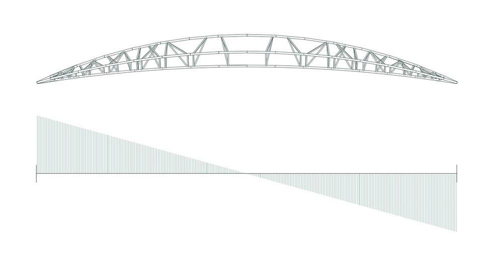 La passerelle Bigouden fonctionne structurellement comme une arche en pierre. Il s'agit de voussoirs en compression. Les montants, qui font office de garde-corps,expriment la répartition des efforts tranchants dans la passerelle.