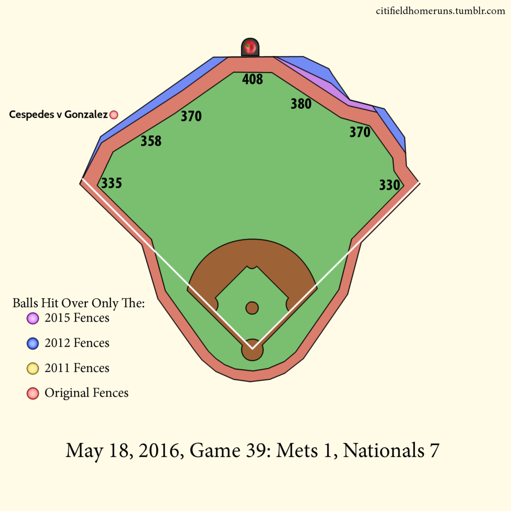 29.  Cespedes v Gonzalez: 2 Outs, 3-1 Change-up.