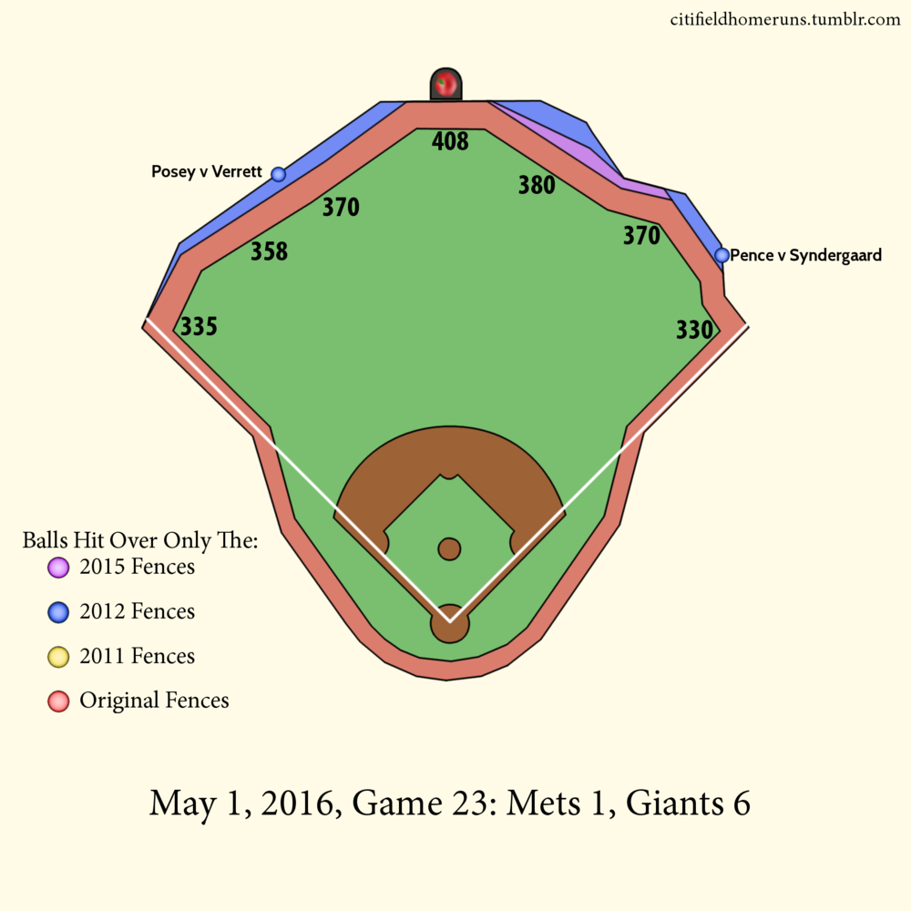 17. Pence v Syndergaard: 2 Outs, 0-1 Four Seamer, 2 Runs. 18. Posey v Verrett: 1 Out, 0-1 Change-up.