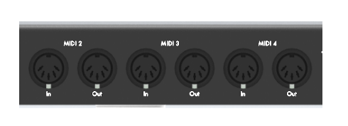 Additional DIN-MIDI ports allow for more connections, more instruments, and more channels.