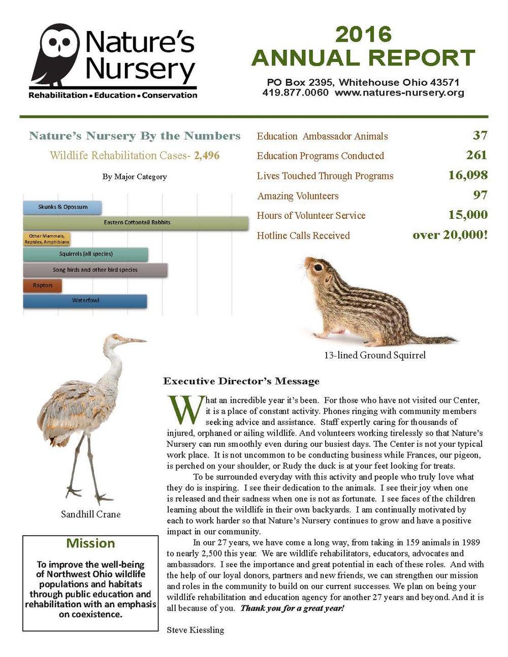 Annual Report2016 -