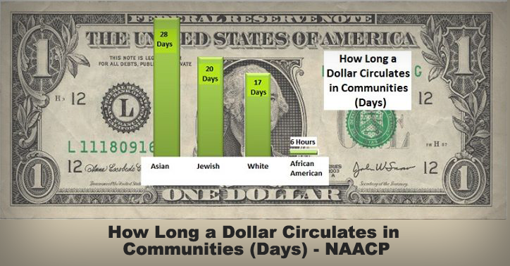 Source: Clutch Mag,   African Americans Have $1.1 Trillion in Buying Power, Are We Putting Our Money to Good Use?