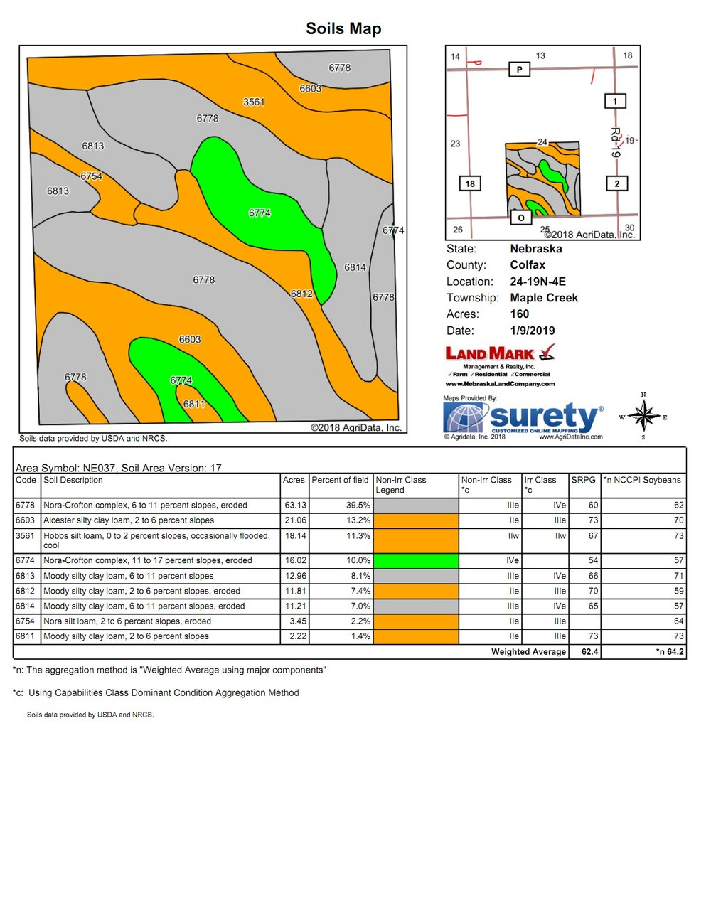 AH-HA Ranch 160 Soil Map.jpg