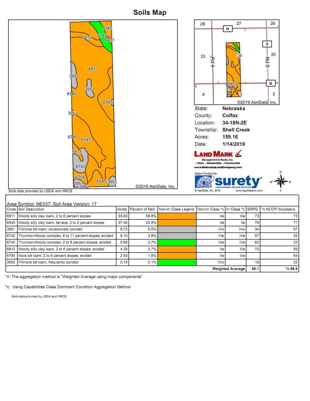 Soil Map.jpg