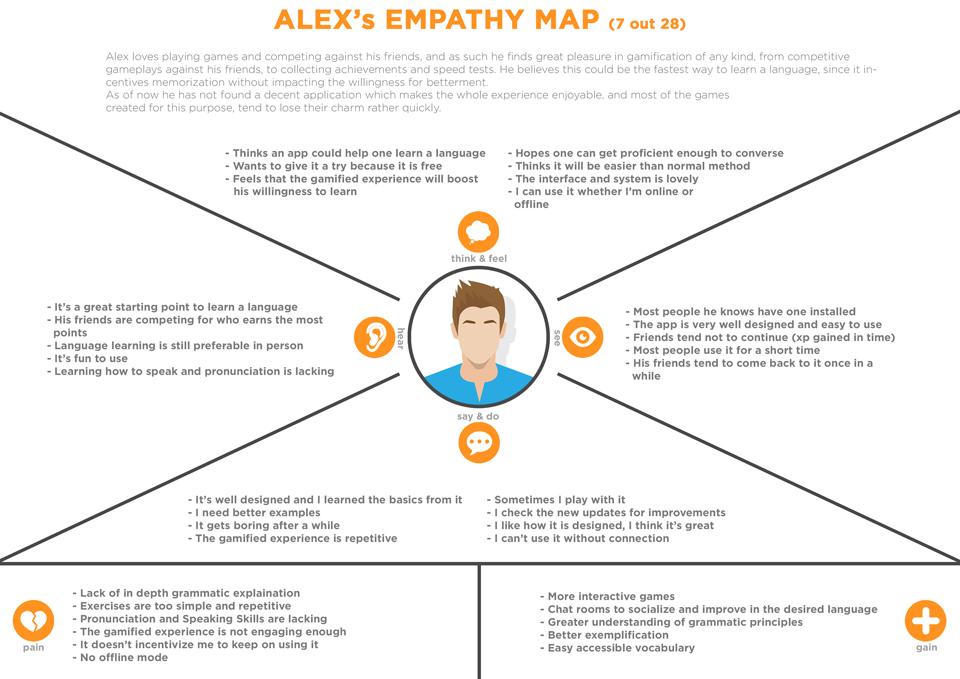 EmpathyMap2.jpg