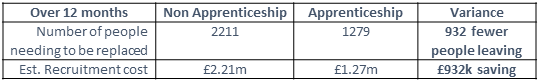 Apprenticeships presentation table 2.png