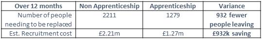 Apprenticeships presentation table 2.png