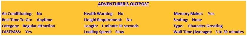 Adventurer's Outpost Info Box.JPG