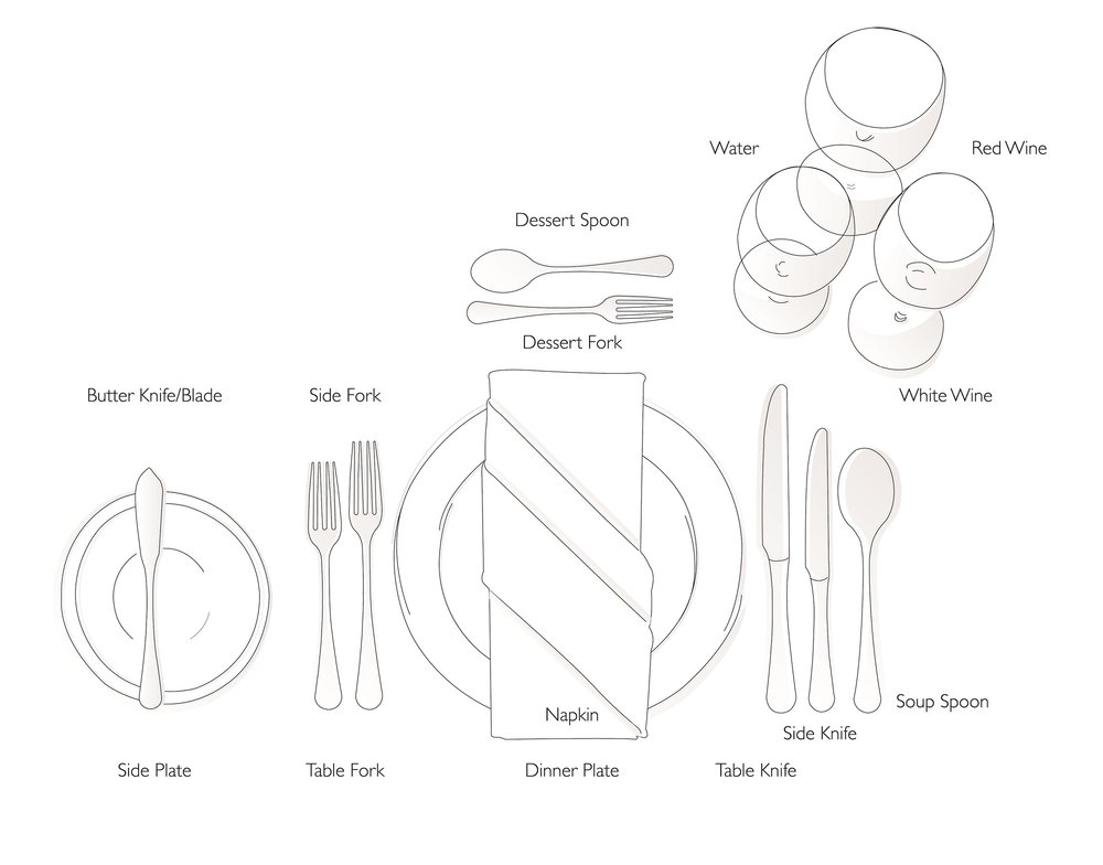 How to set a Table-LR.JPG