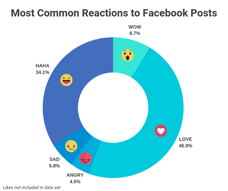 Facebooks-Top-500-Posts-of-2018-1.png