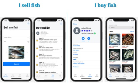 Mock-up of Fish Data Ecosystem