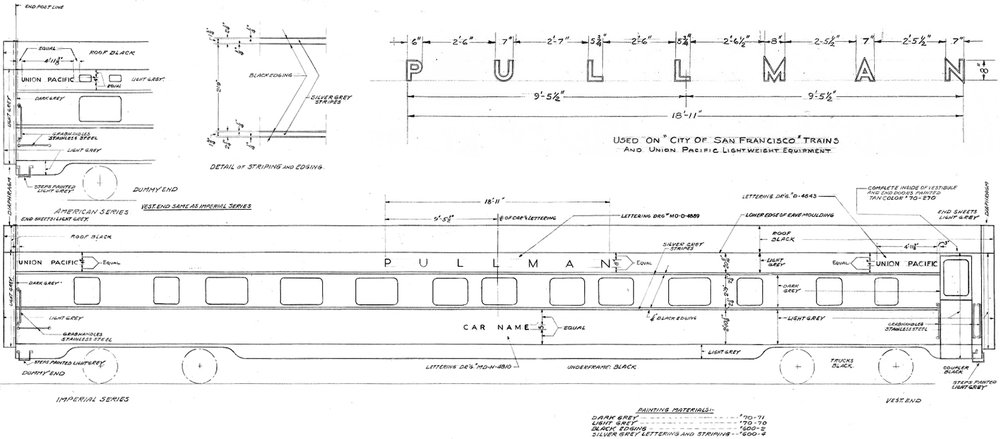 """Original 1950 lettering diagram for the """"Pacific"""" series of cars."""