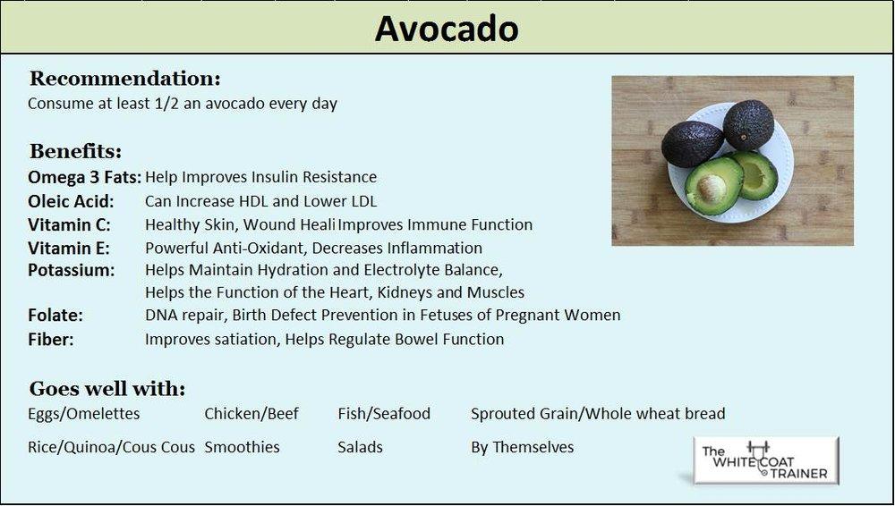 Avocado SuperFood