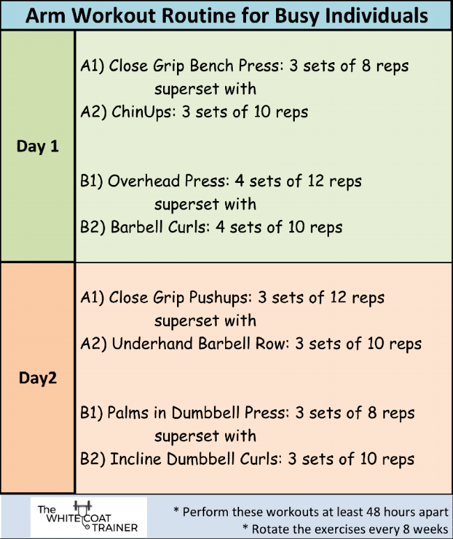 arms-workout-routine