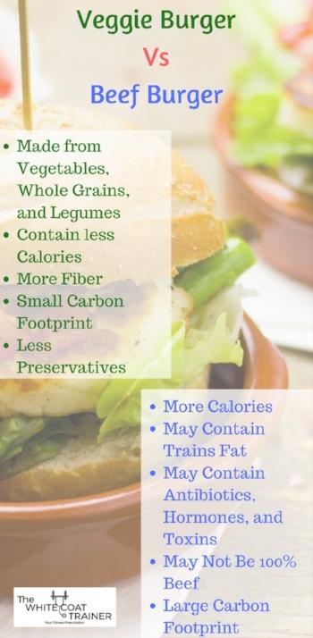 Veggie-Burger-Versus-Beef-Burger