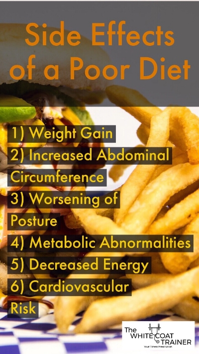 Poor Food Choices Can Lead to Weight Gain, Increase in Abdominal Circumference, Worsening of Posture and Metabolic Abnormalities
