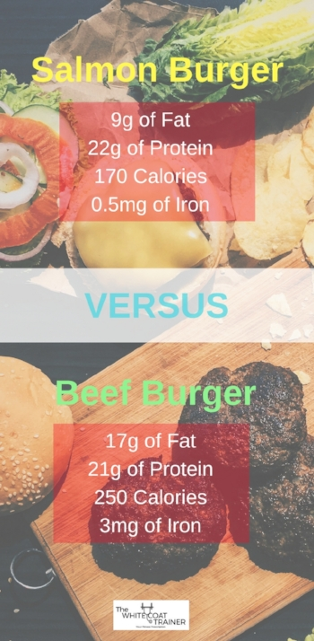 Salmon-Burger-Versus-Hamburger
