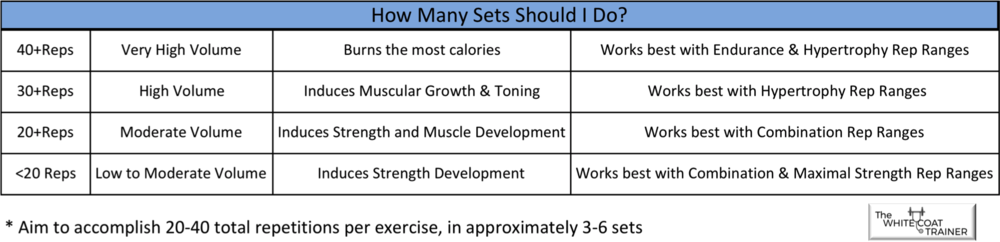 how-to-create-a-workout-plan