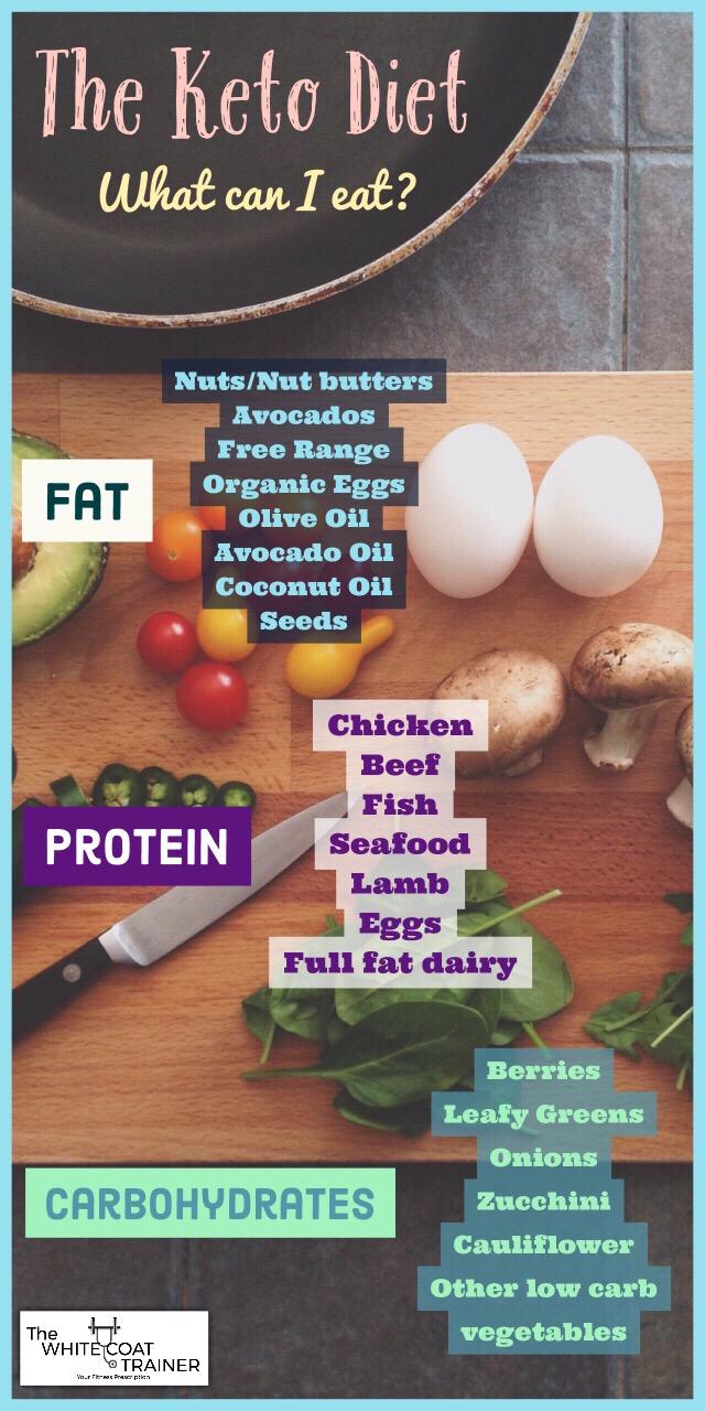 keto-diet-meal-plan