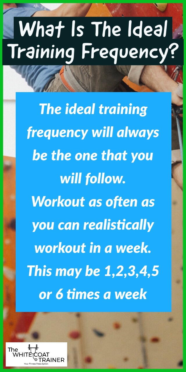 training-frequency