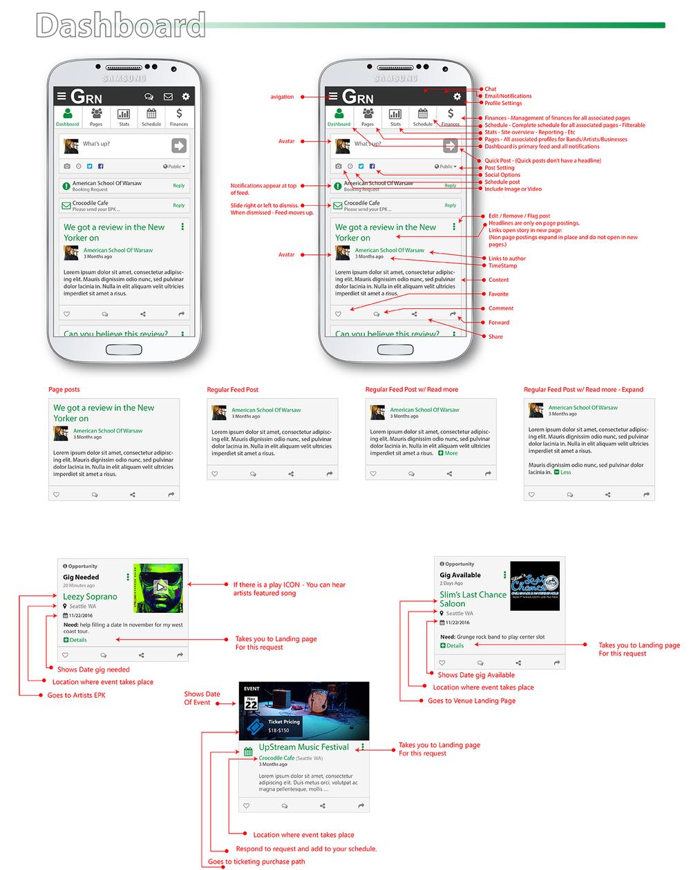 GoodRoadNetwork: Mobile Dashboard explained