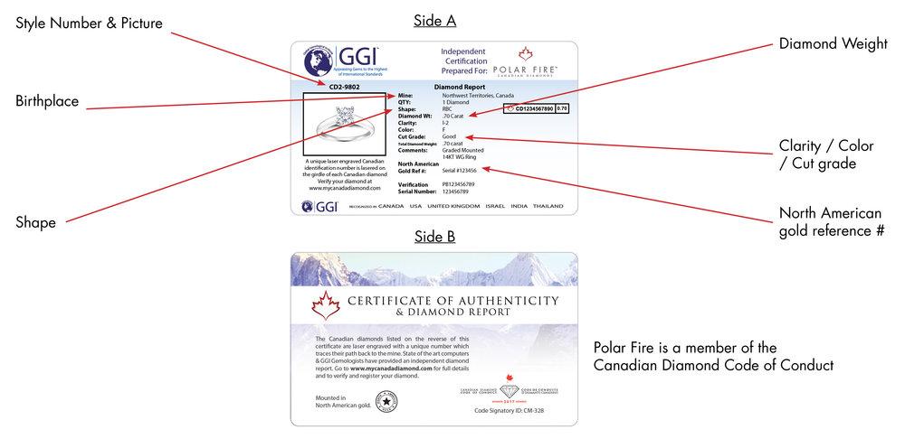 Polar Fire Certificate.jpg