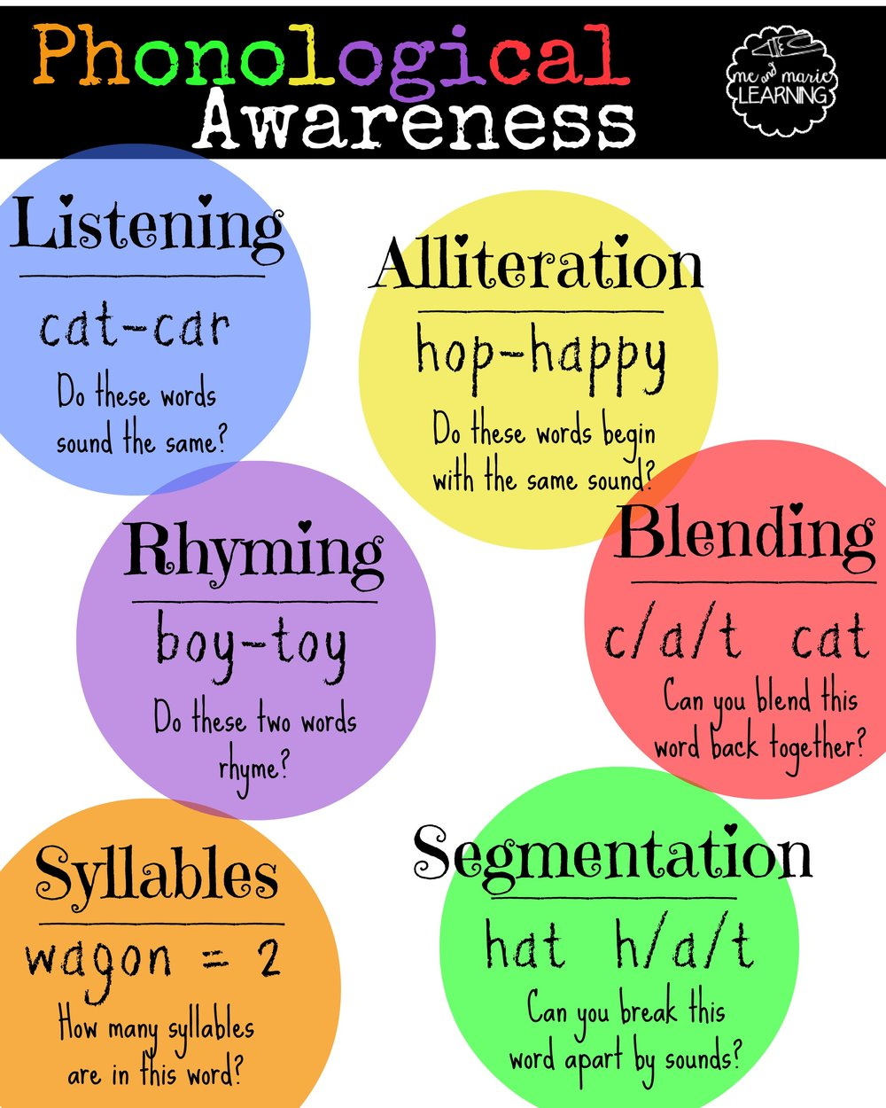 phonological-awareness.jpg