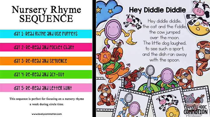 Nursery Rhyme Sequence for Preschool Circle Time.