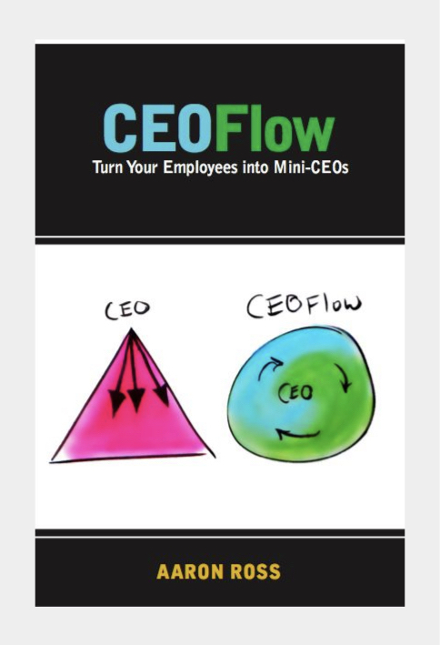 CEO Flow - Link to Product