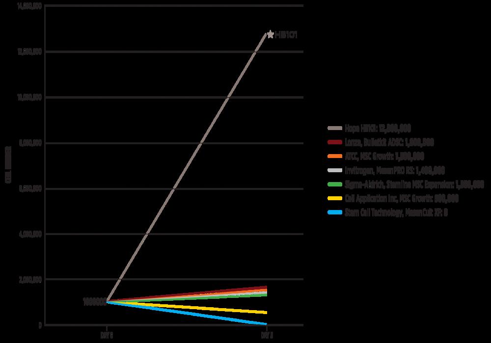 NewMedia_Graph.png