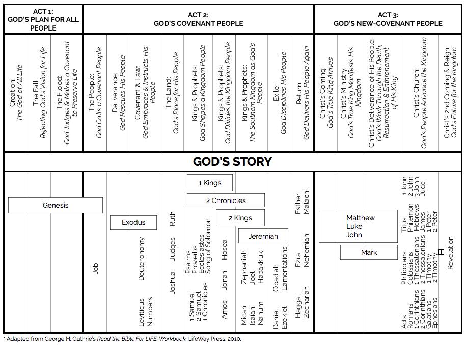 God's Story_Slide.png