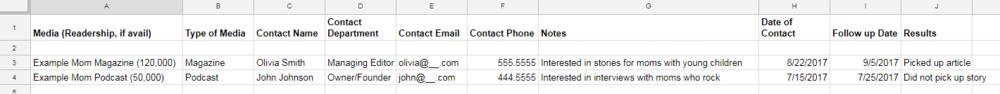 Sample Media List Spreadsheet