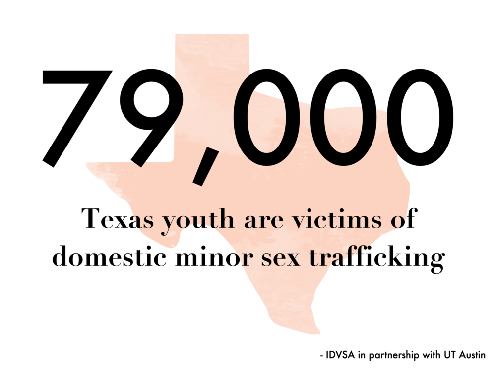 texas trafficking stat