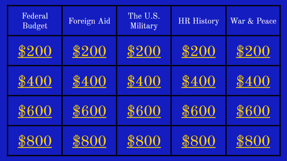 The trivia game about human rights and U.S. military aid is part of Reilly's presentation at Amnesty International's Midwest Regional Conference in October 2016. The photo above  links to Round 1 , which you can play.  Round 2 is also online  to play. Round 2 includes Final Jeopardy as well as slides from our co-presenter, Dave Stamps.