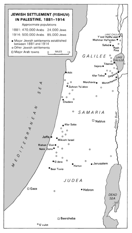 Jewish settlements in pre-war Palestine